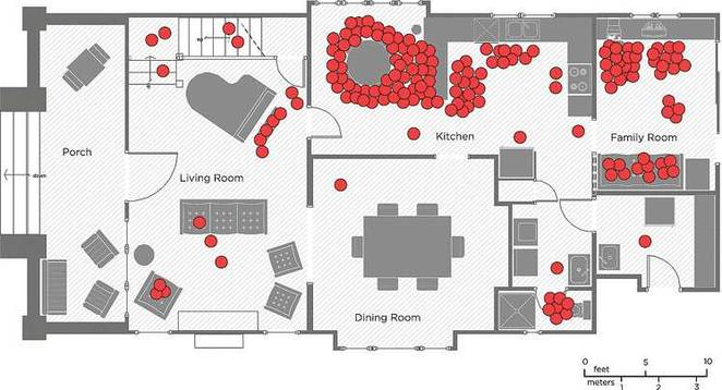 04-13-2016 UCLA Study on House Use.jpg