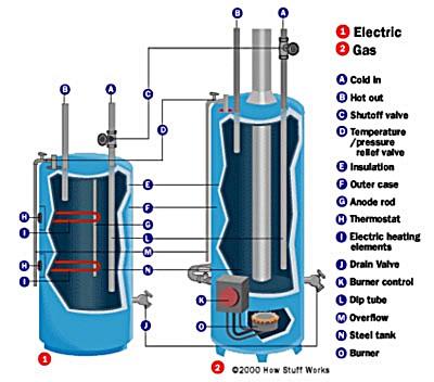 water heater 3.2.jpg